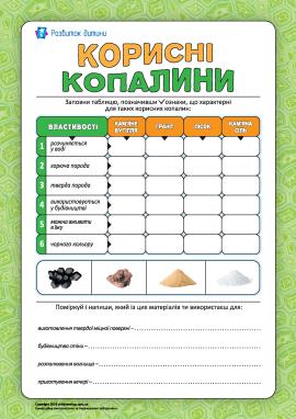 Вивчаємо властивості корисних копалин