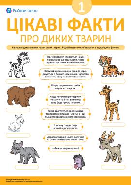Дізнаємося цікаві факти про диких ссавців