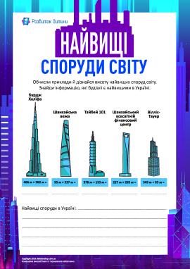 Обчислюємо висоту найвищих споруд світу