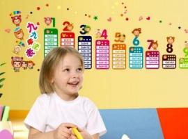 Як навчити дитину множити в ігровій формі