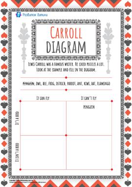 Заповнюємо діаграму Керрола (англійська мова)