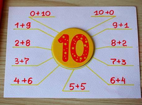 Склад першого десятка чисел: вивчаємо наочно