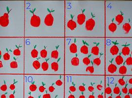 Вивчаємо цифри з пальчиковими фарбами